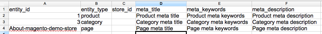 Magento extension for Meta Tags Import